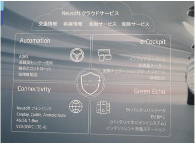 【写真:Neusoft社の標榜する車載関連クラウドサービス】